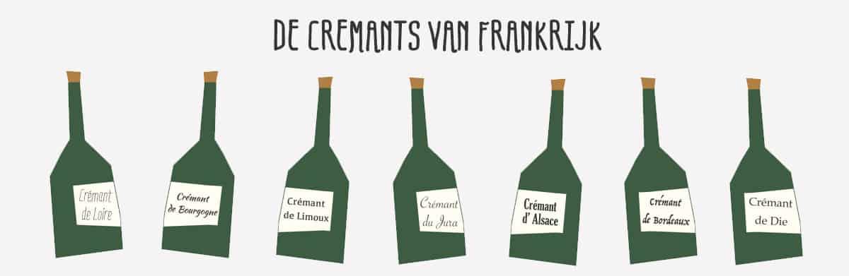 Wat is Crémant: de Franse bubbel, die geen Champagne heet